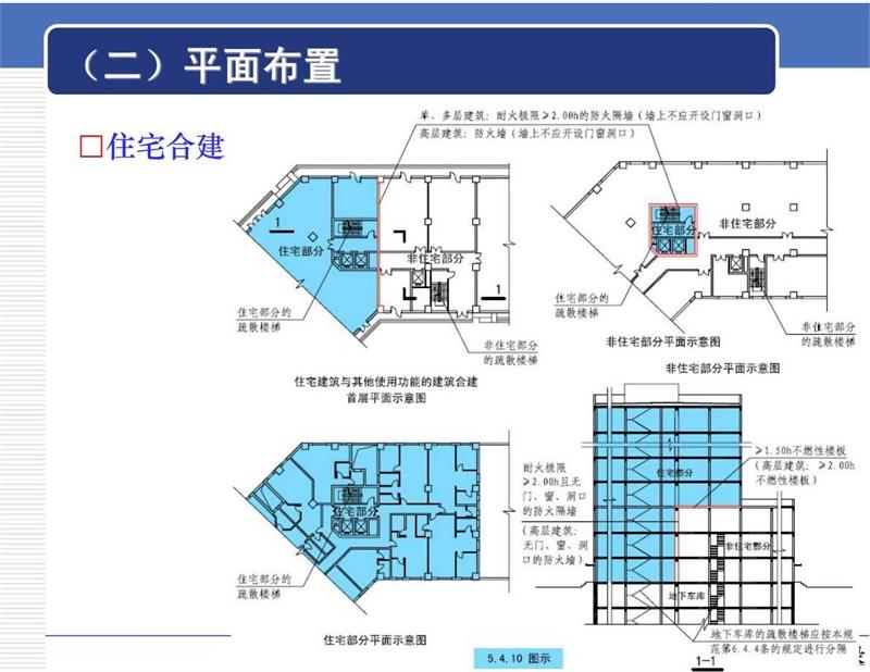 【专业分享】解读《建筑设计防火规范》gb50016-2014