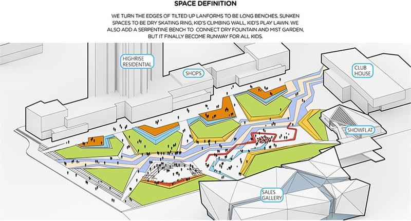 >建筑设计  区域规划  都市更新  集合设计  室内设计  景观设计
